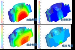CAEによるMIMの成形解析:MIM技術ニュース