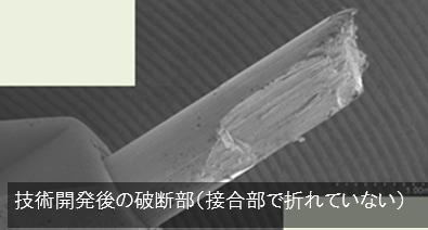 金属射出成形による別体部品の直接接合技術 03