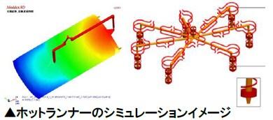 μ-MIM技術 ホットランナーシミュレーション