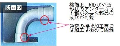 MIM製パイプ部品(R型使用) 02